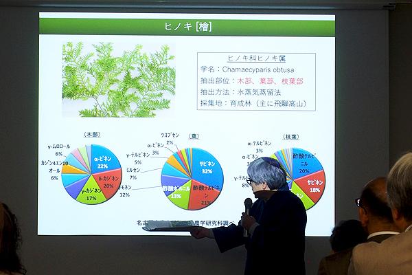 稲本正氏日本産精油シンポジウム